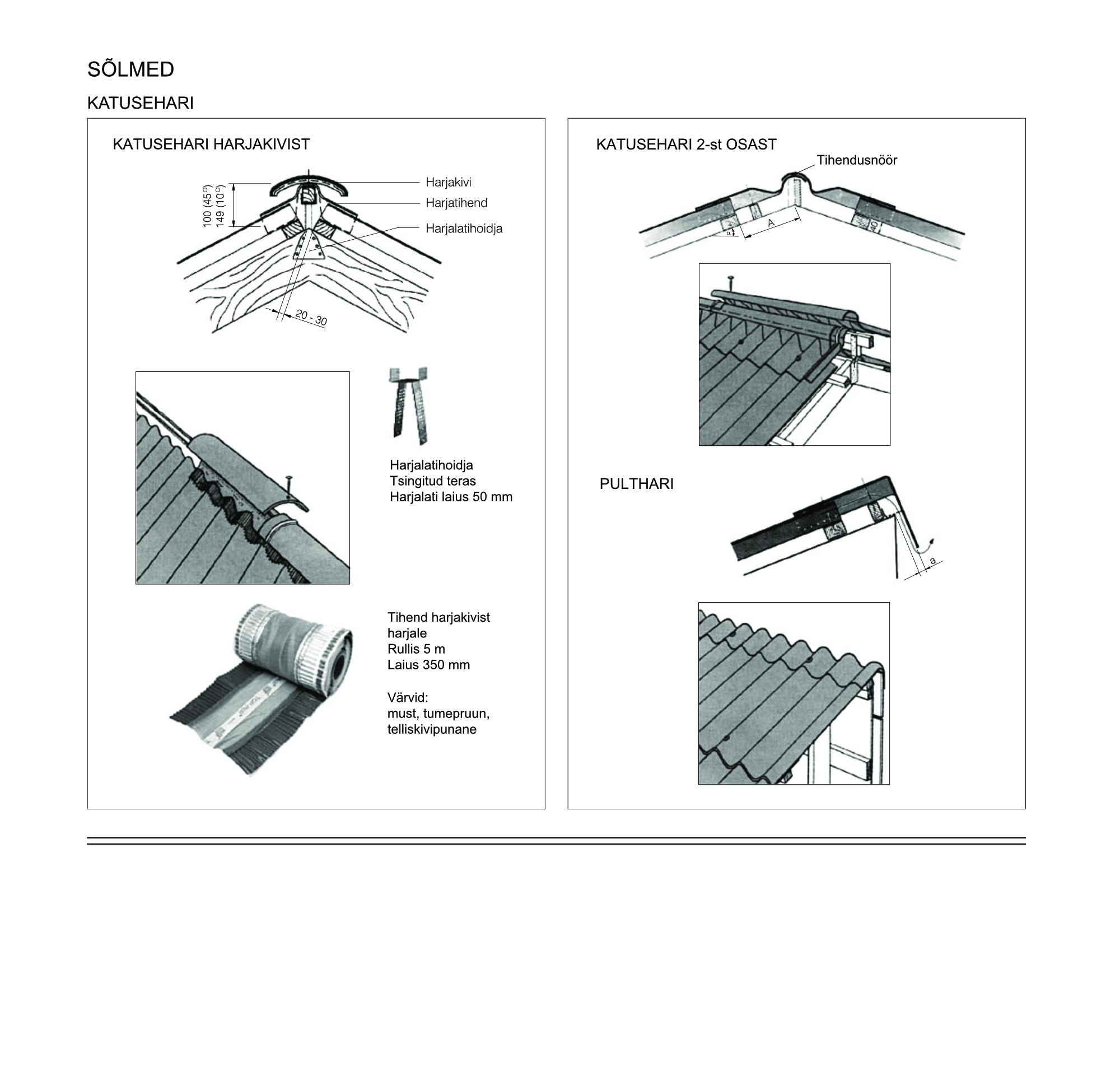 Eterniidi sõlmed - katusehari - eterniidi paigaldus - eterniitkatus