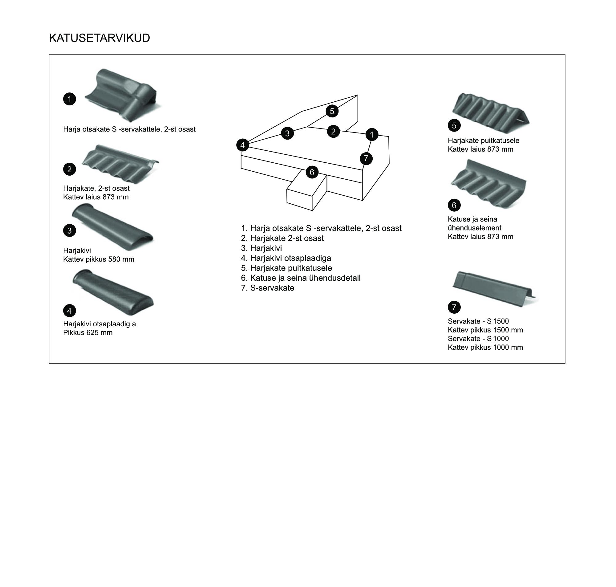 Eterniit - katusetarvikud - katusedetailid - eterniidi paigaldus - eterniitkatus