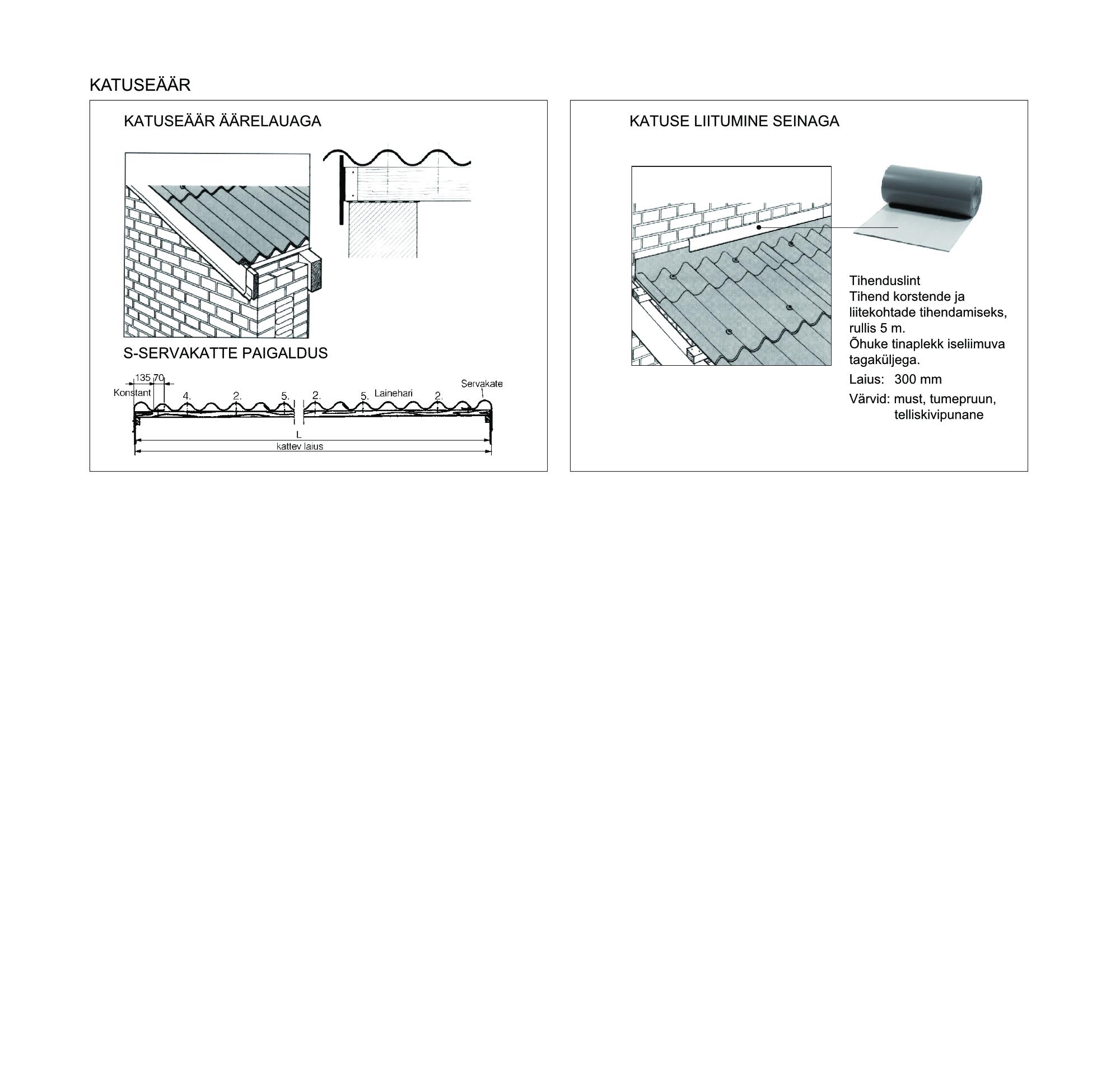 eterniitkatuse äär - katuseäär - eterniit paigaldus - paigaldusjuhendid